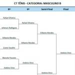 Chave – CT Clube Masculino B